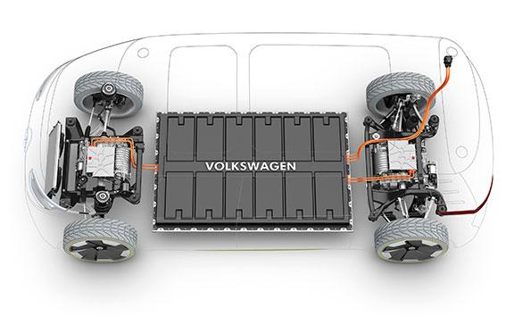 VW-ID-konsept